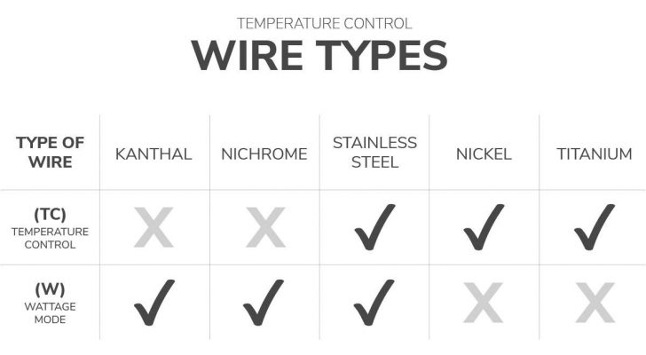 TC wire types